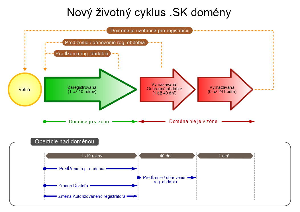 Zivotny_cyklus_2017_final
